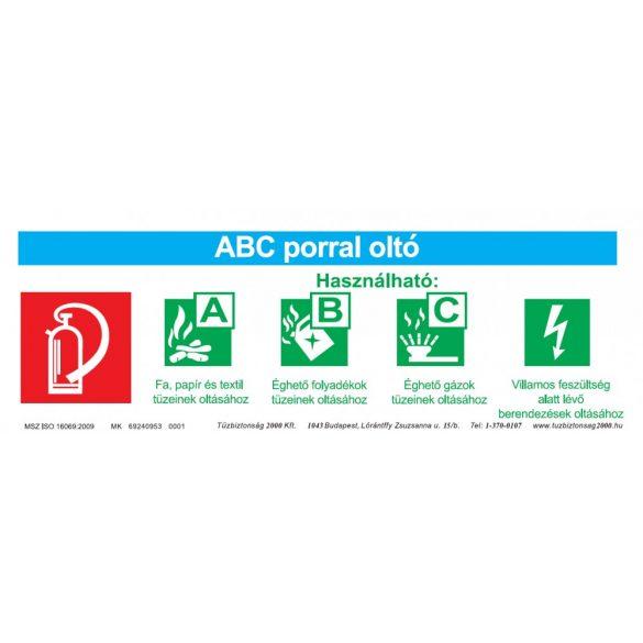 Biztonsági adattábla - ABC porral oltó