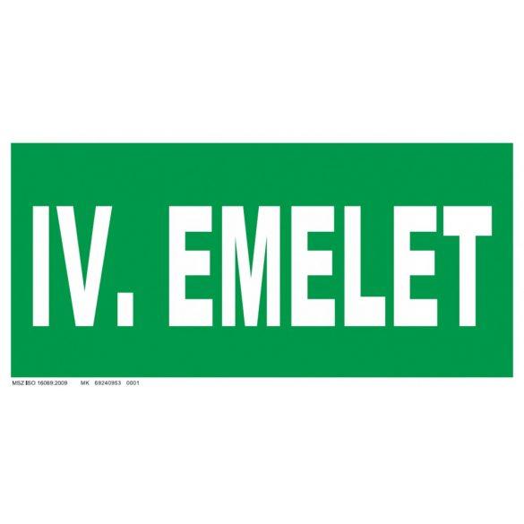 UV IV. emelet ISO
