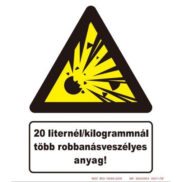 UV 20 liternél / kilogramnál több robbanásveszélyes anyag